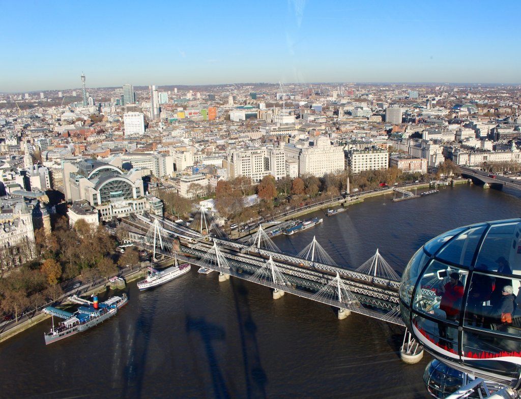 Fun Things To Do In London
